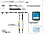 Sonda profil umiditate sol PR2 versiunea SDI-12