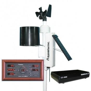 MK III RTI - Kit Complet