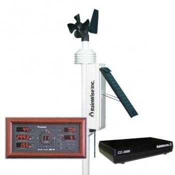 MK III RTN - Kit Complet