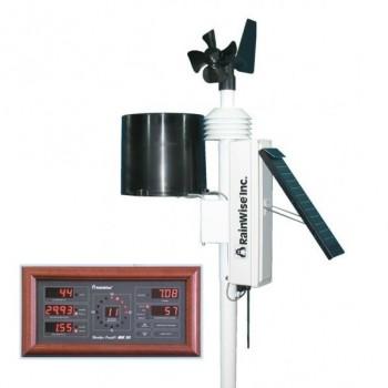 MK III RTI - Kit Display