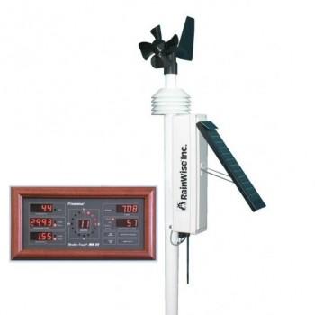 MK III RTN - Kit Display