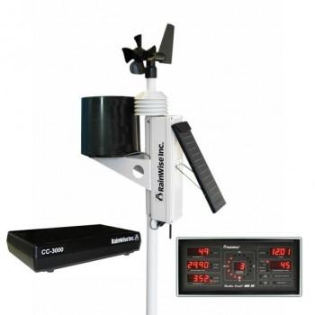MK III RTI LR - Kit Complet