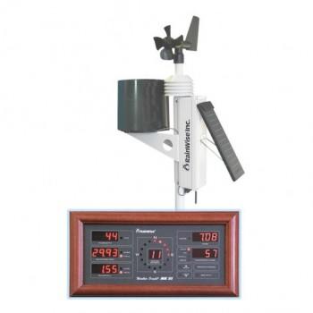 MK III RTI LR - Kit Display