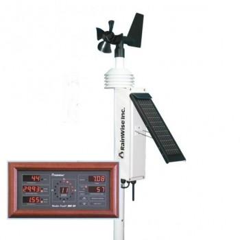 MK III RTN LR - Kit Display